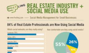 social media use real estate